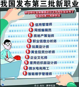 关于申报认定新职业从业人员职业培训机构(第三批)的通知